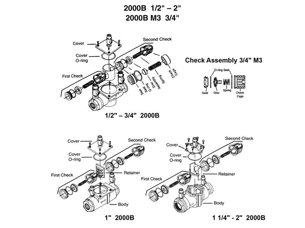 bavco - common backflow repair parts