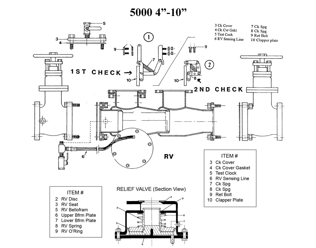 "Schematic for Ames 5000 4"" - 10"""