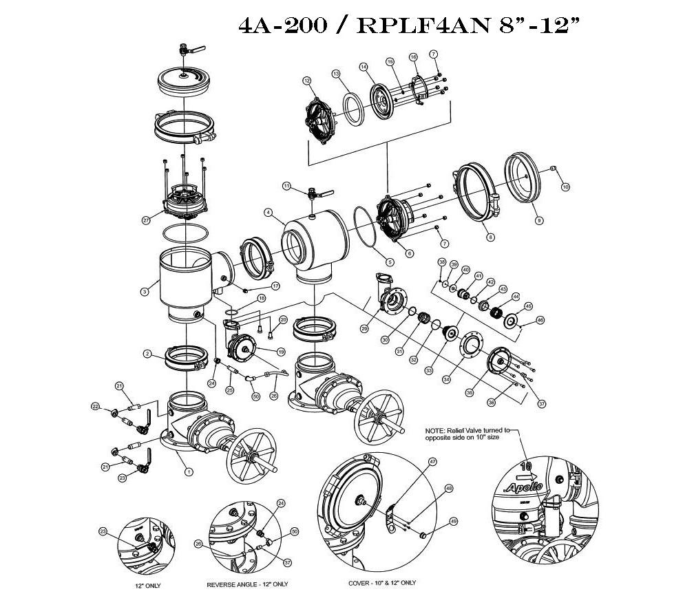 bavco - common backflow repair parts  apollo