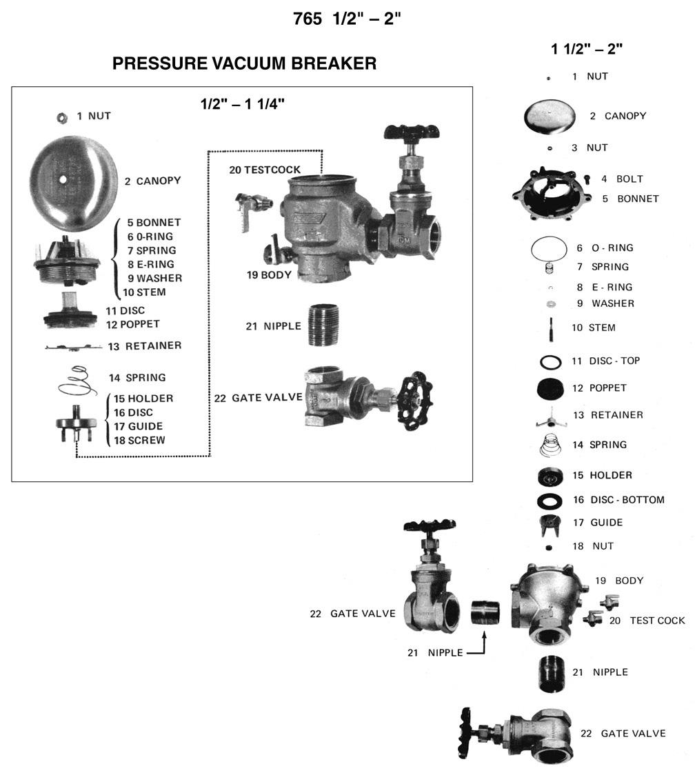 BAVCO - Common Backflow Repair Parts - Febco