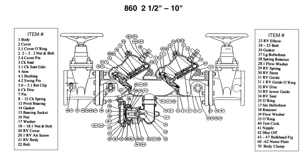 hummer h2 parts catalog