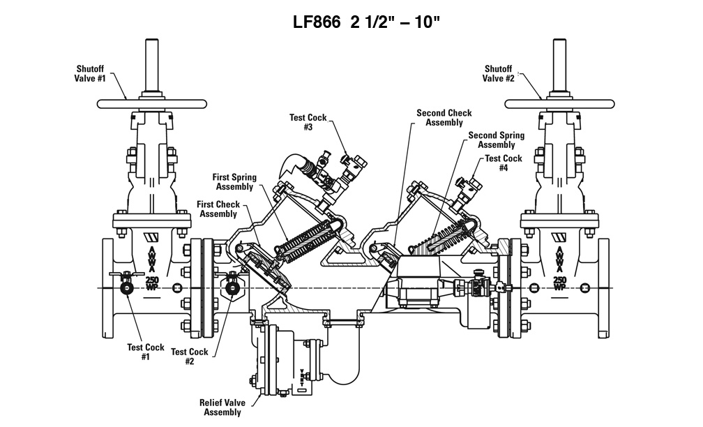 "Schematic for Febco LF866 / LF866V 2 1/2"" - 10"""