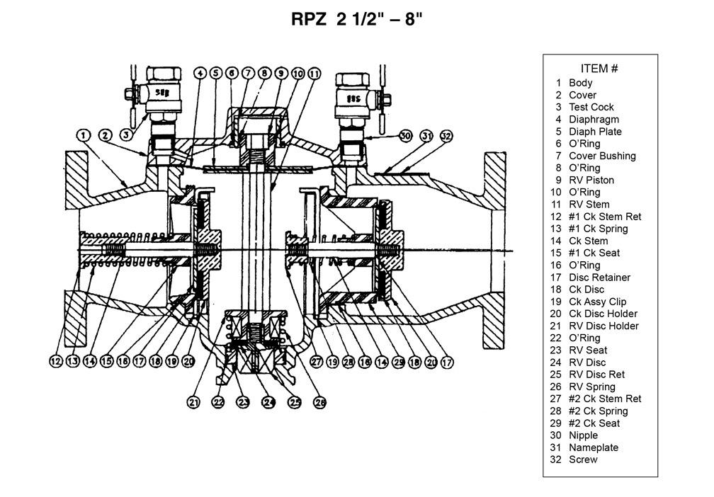rpz backflow preventer drawing detail