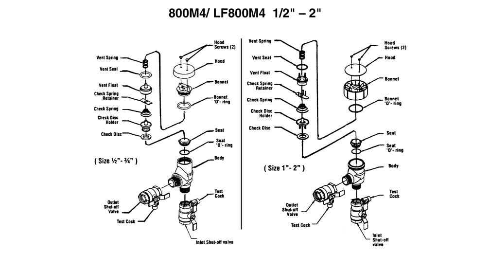 M4 Parts Diagram List Ar 15 Lower Parts Kit List Elsavadorla